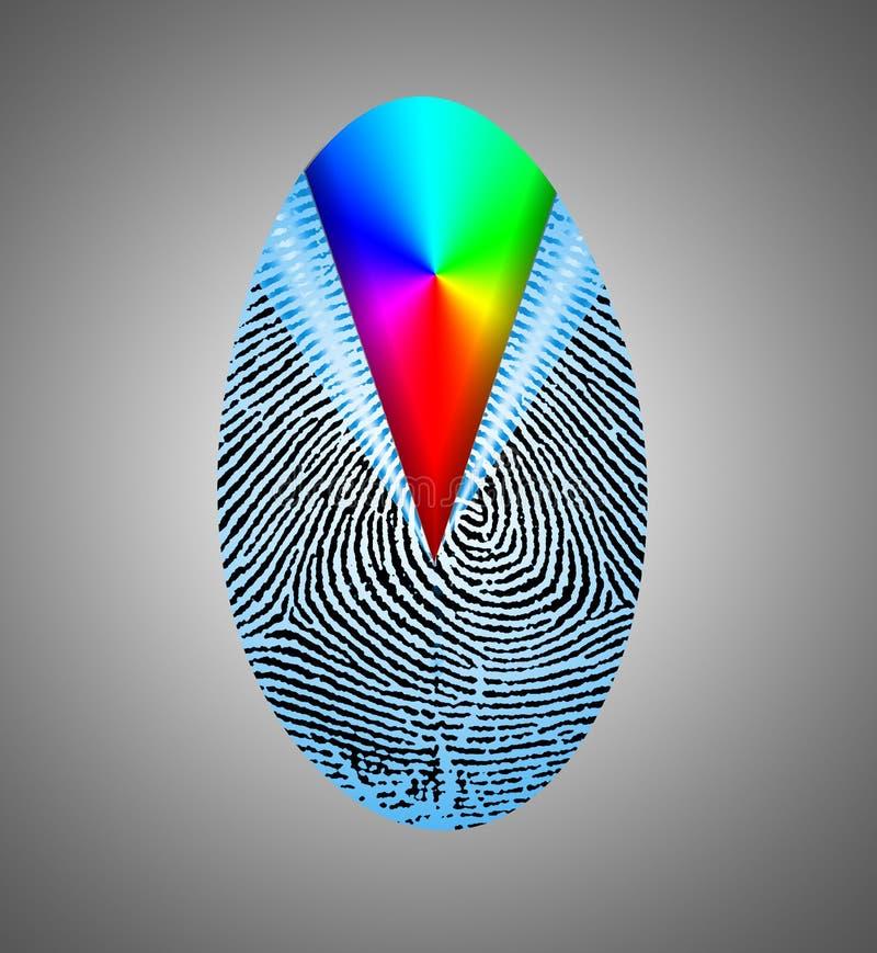 Regnbågefingeravtryck vektor illustrationer