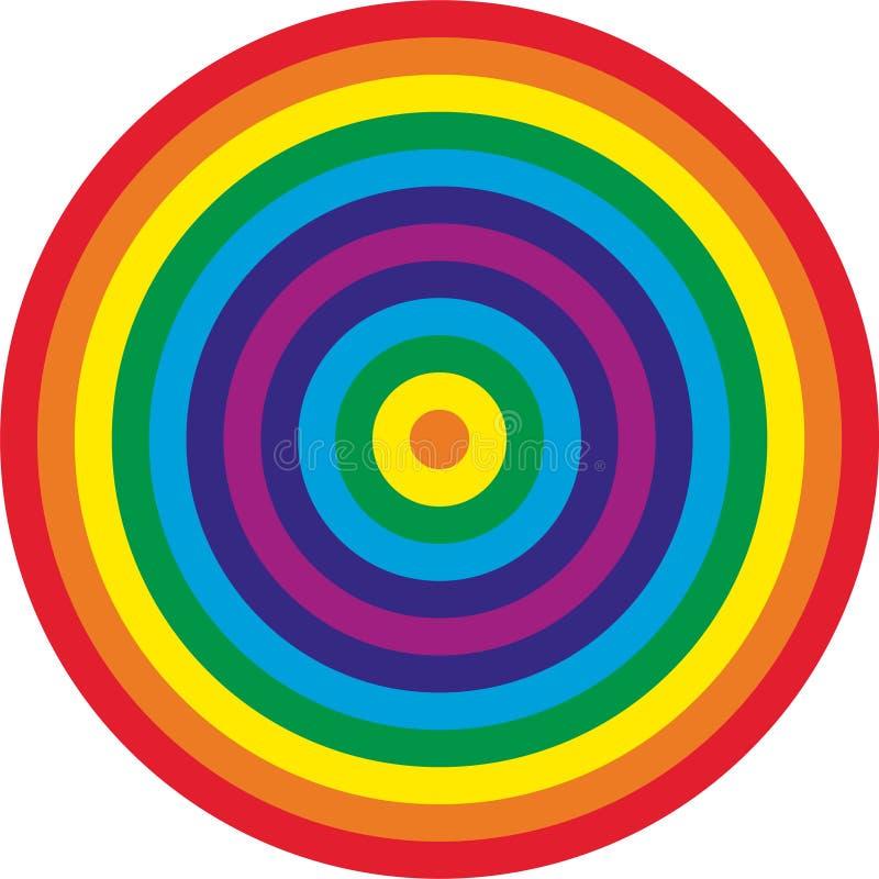 Regnbågen som var färgglad på tom bakgrund, gjorde cirkeln vektor illustrationer