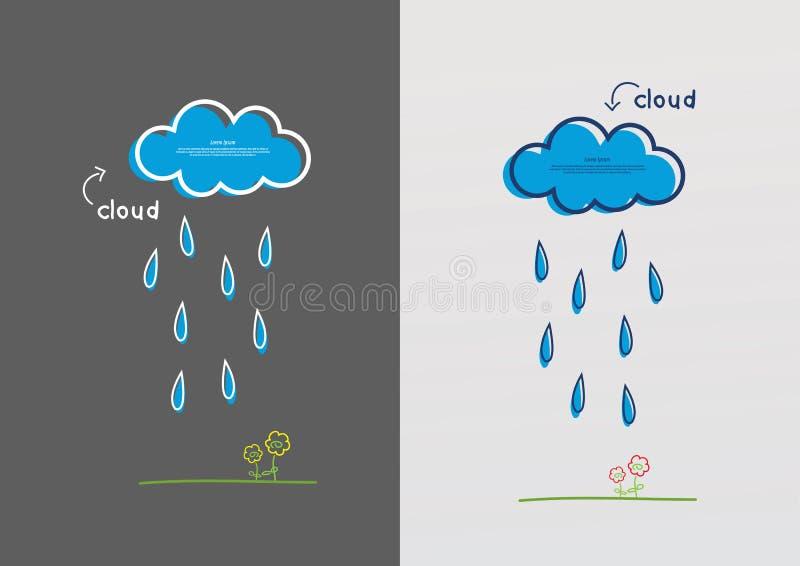 Regnigt handattraktionmoln. Vektorillustration, redigerbart som är ansenlig. stock illustrationer