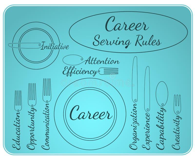 Regole del servizio di carriera fotografia stock