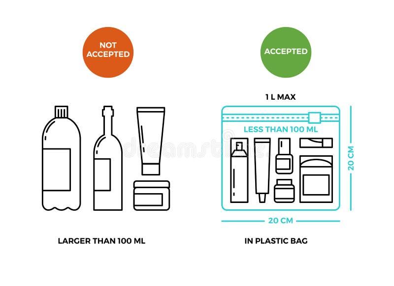 Regole dell'aeroporto per i liquidi su bagagli illustrazione vettoriale