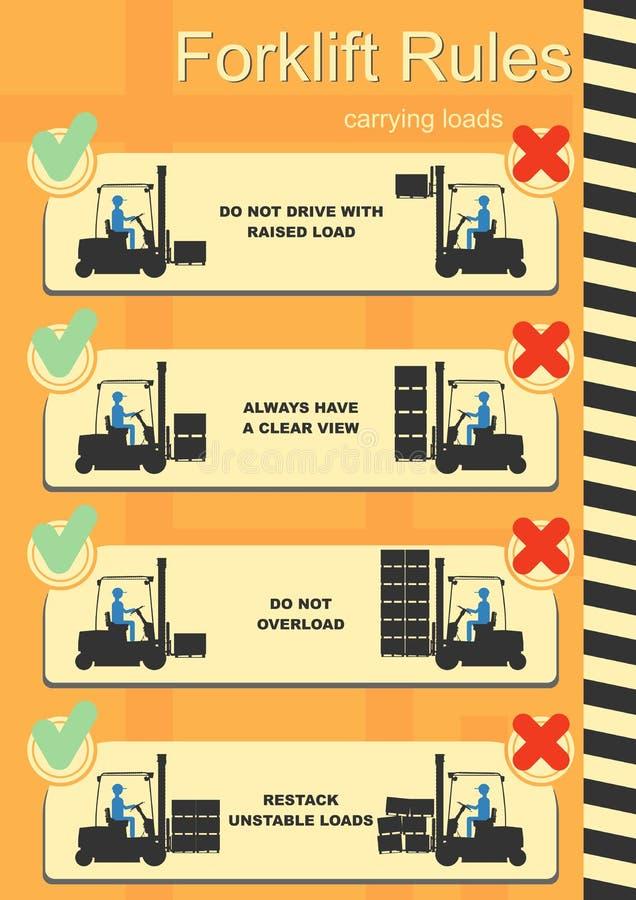 Regole di sicurezza del carrello elevatore illustrazione di stock