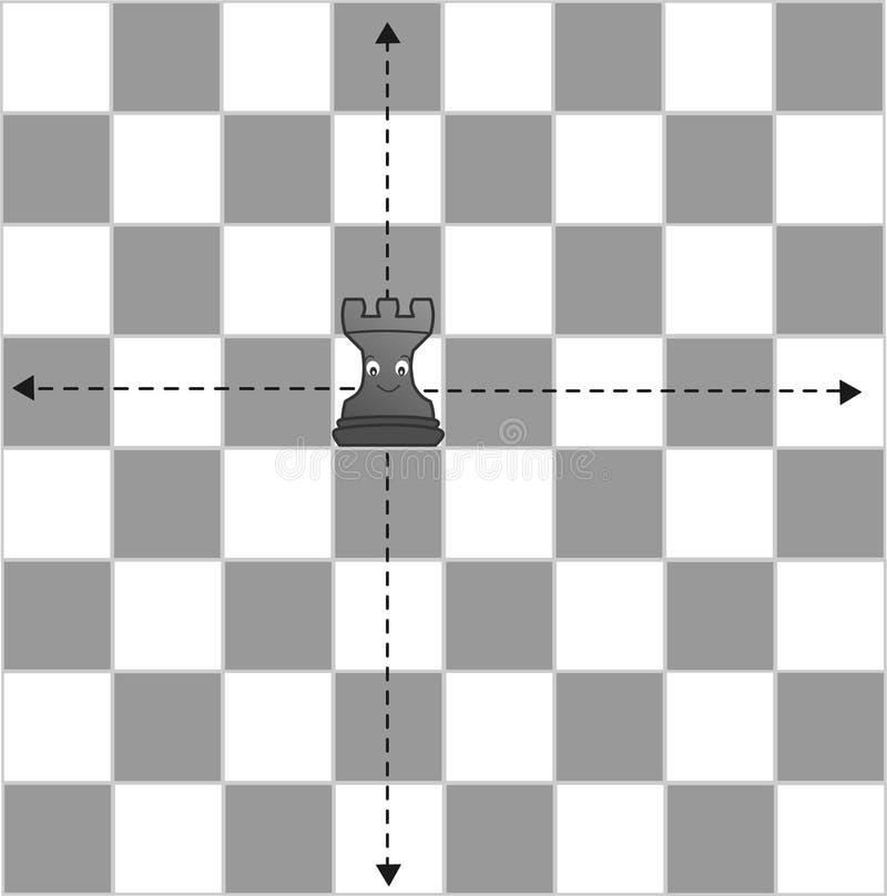 Regras da xadrez da gralha ilustração do vetor