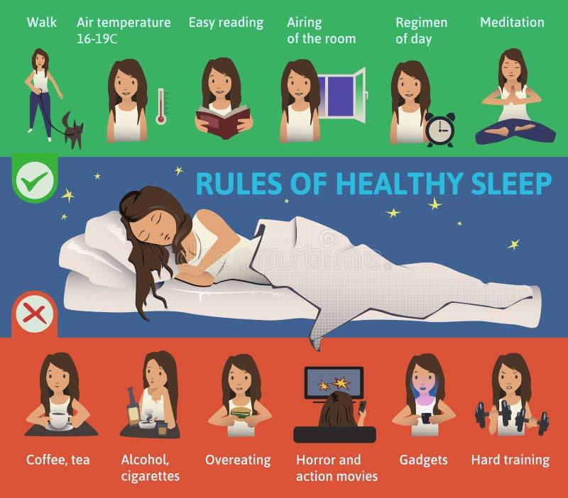 Reguły zdrowy sen Wektorowa infographics ilustracja Śliczny dziewczyny dosypianie na łóżku Pożytecznie porady dla dobranoc ` s ilustracji