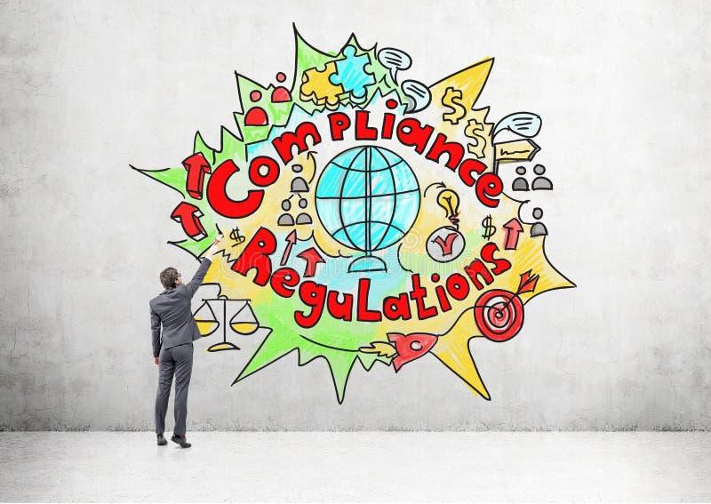 Regulamentos do desenho do homem/esboço da conformidade fotos de stock royalty free