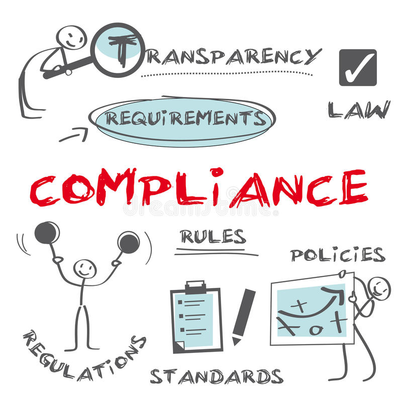 Regulatory compliance royalty free illustration
