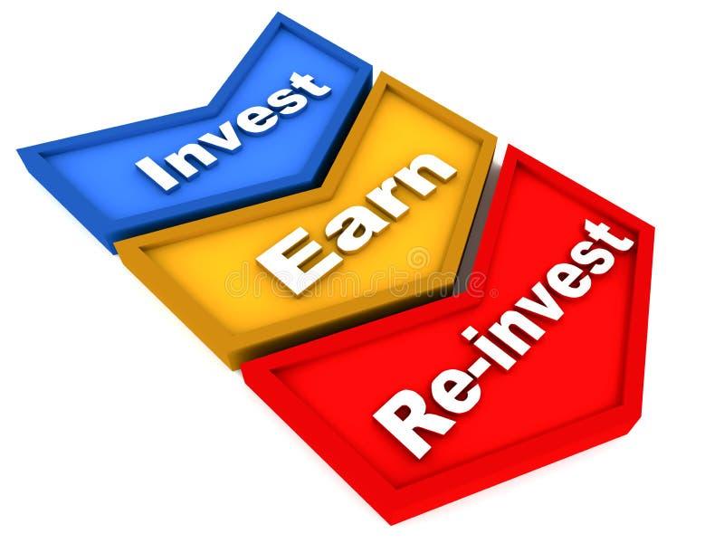 reinvest stock abbildung
