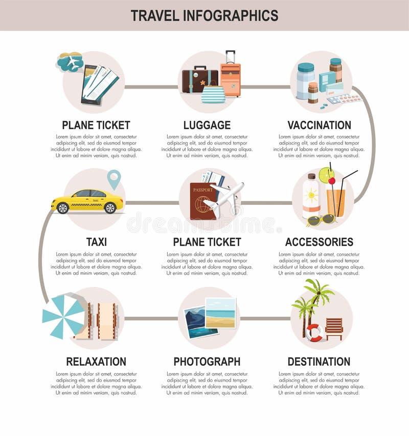 Reis De vakanties van de zomer Infographicsmalplaatje van de strandtoevlucht pictogrammen stock illustratie