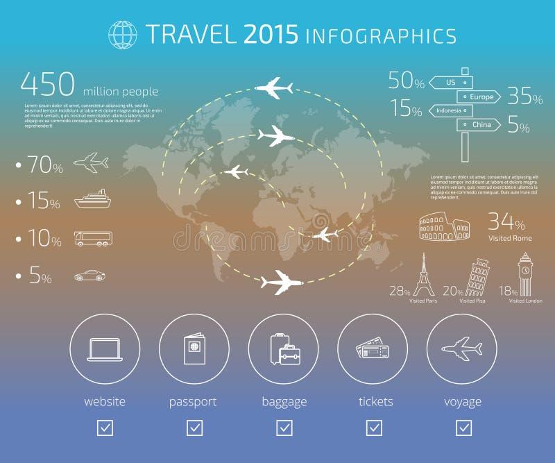 Reis Infographic royalty-vrije illustratie