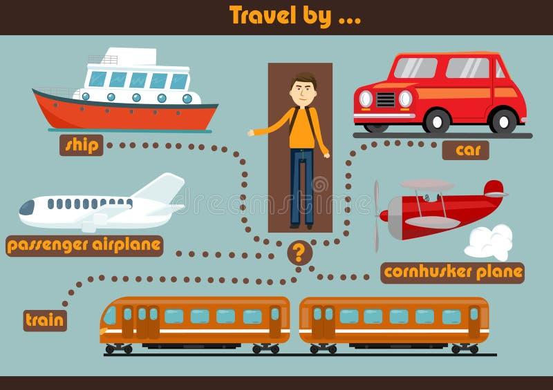 Reis langs, wijzen van vervoer, keus dan om te gaan, besluit die - maken stock illustratie