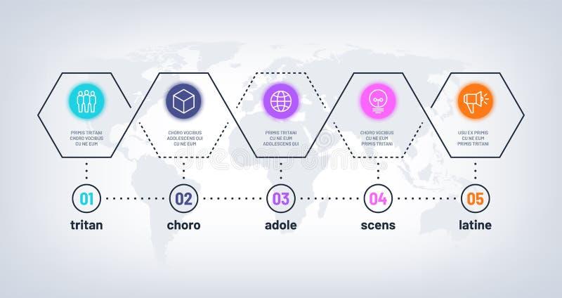 Reischronologie Procesgrafiek met 5 stappen Bedrijfsoptiesstroomschema met aantallen Het werkschemavector van het de groeiprogram royalty-vrije illustratie