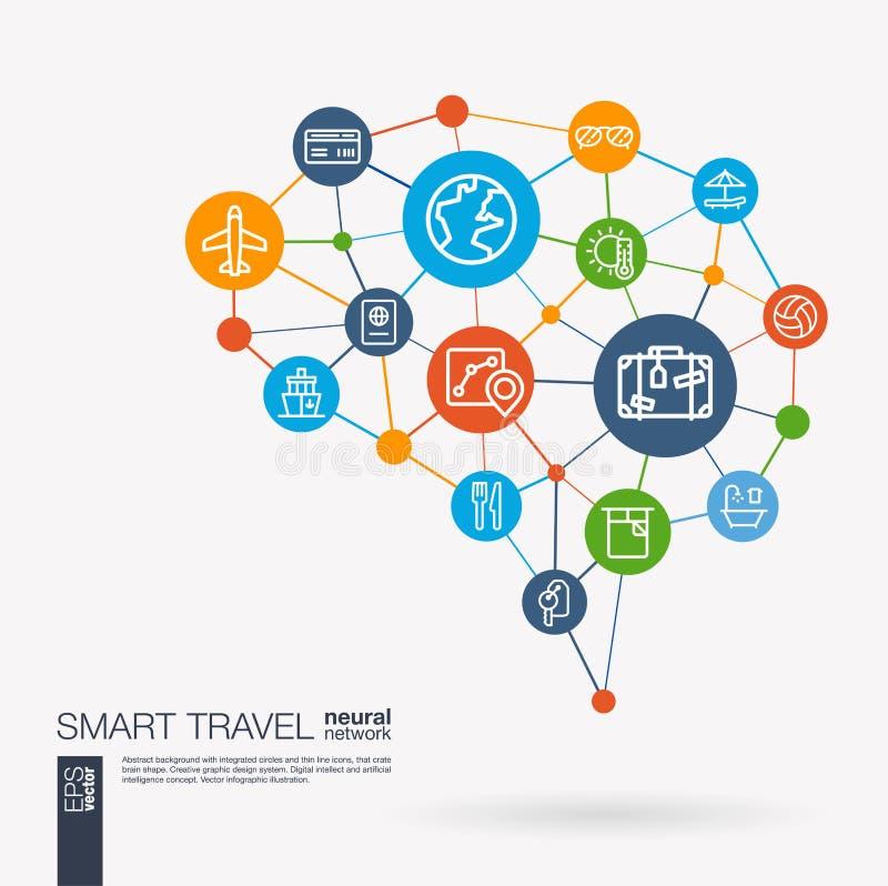 Reiseflugzeug, Ausflugkarte, Hotelbuchung, Flugticket integrierte Geschäftsvektorikonen Intelligente Gehirnidee Digital-Masche stock abbildung