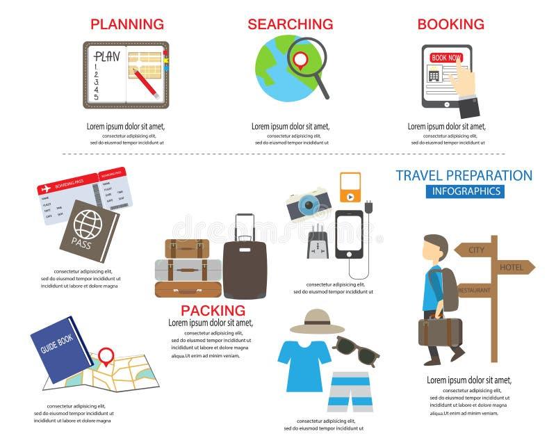 Reisevorbereitung infographic lizenzfreie abbildung