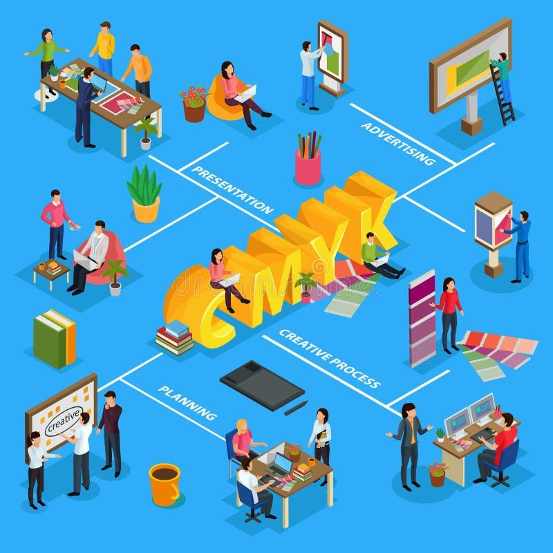 Reklamowej agenci Isometric Flowchart ilustracji