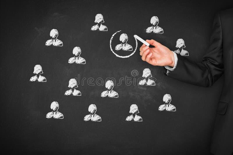 Rekruta i dzierżawienia działy zasobów ludzkich HR zdjęcia stock