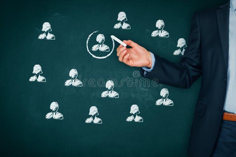 Rekruta i dzierżawienia działy zasobów ludzkich HR zdjęcie stock