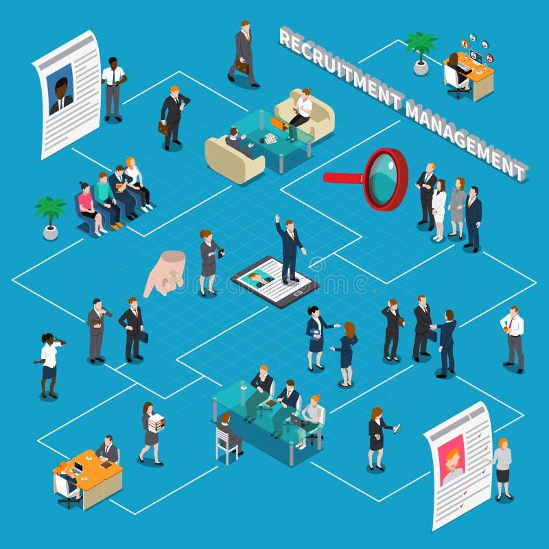 Rekrutacja Zatrudnia HR zarządzania Flowchart Isometric ludzi ilustracja wektor