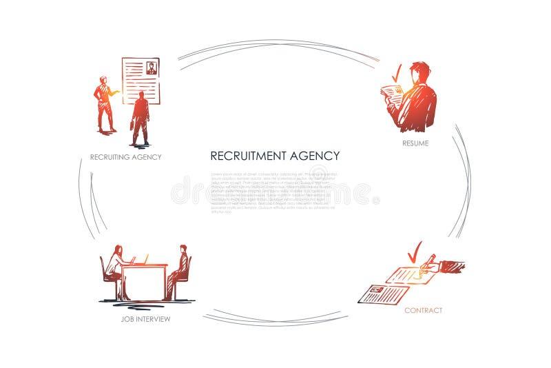 Rekrutacyjna agencja - poborowa agencja, akcydensowy wywiad, ?yciorys, kontraktacyjny wektorowy poj?cie set ilustracja wektor