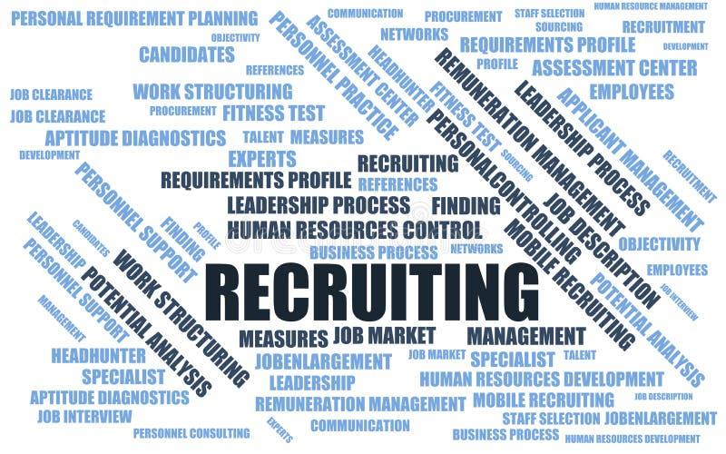 Rekrutować - formułuje chmurę, wordcloud z terminami o rekrutować/ royalty ilustracja