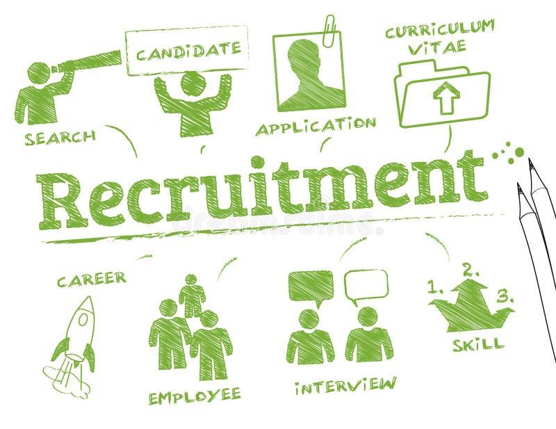Rekryteringdiagram stock illustrationer