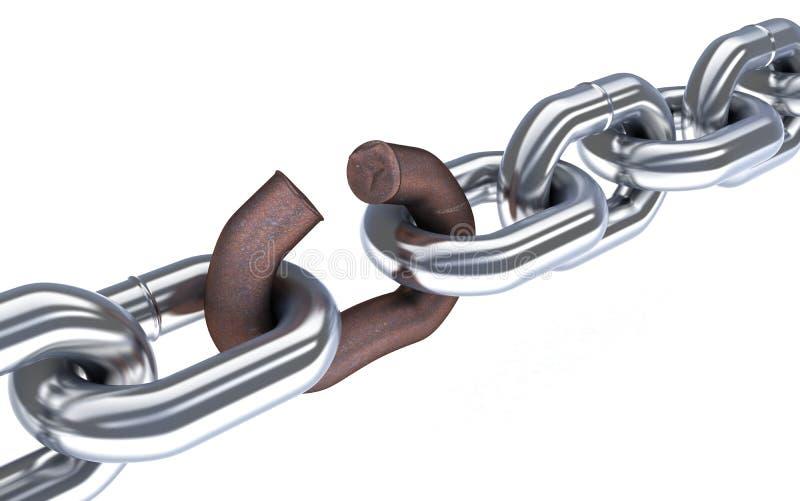 Relação Chain e quebrada da corrosão ilustração royalty free