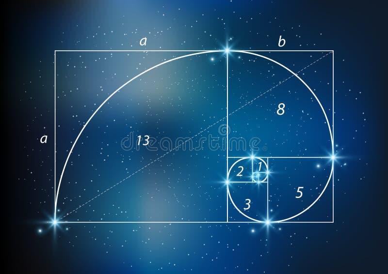 A relação da seção dourada, a proporção divina e a espiral dourada no céu estrelado, vector transparente ilustração stock