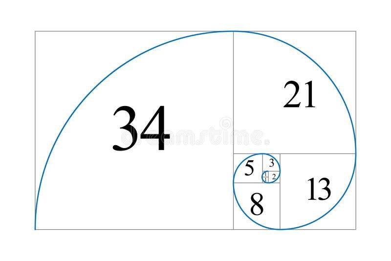 Relação dourada Número de Fibonacci ilustração stock