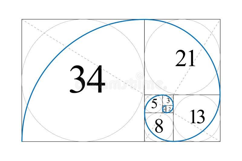 Rela??o dourada N?mero de Fibonacci ilustração royalty free