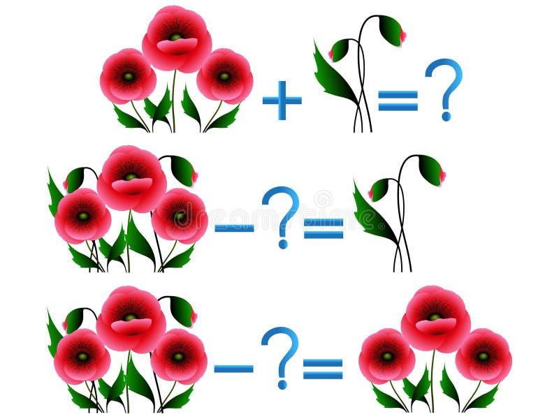Relación de la acción de la adición y de la substracción, ejemplos con las flores libre illustration