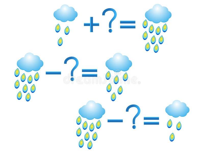Relación de la acción de la adición y de la substracción, ejemplos con las gotas de agua ilustración del vector