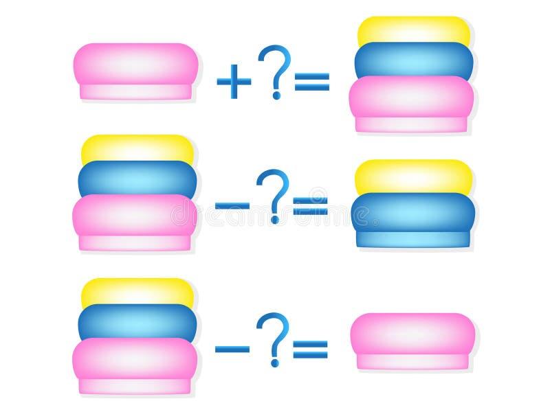 Relación de la acción de la adición y de la substracción, ejemplos con las toallas stock de ilustración