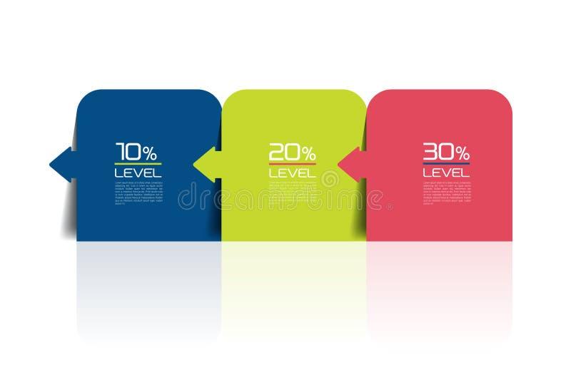 Relatório do infographics de três etapas, molde, carta, esquema ilustração royalty free