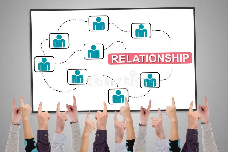 Relationship concept on a whiteboard. Pointed by several fingers royalty free stock images