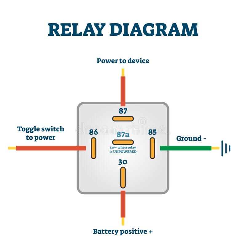 Relay Switch Example Diagram Drawing  Vector Illustration