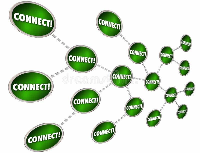 Reliez la propagation de chaînes de cercles de Word de réseau de lien illustration stock