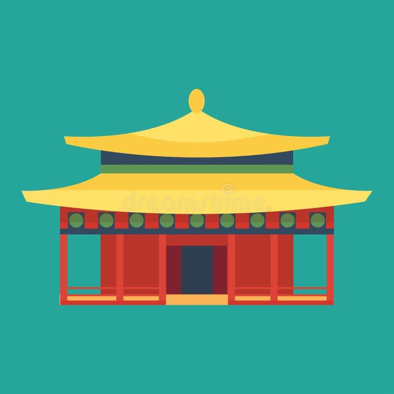Religiões chinesas do mundo do turismo do marco da construção do templo do churche da catedral e cidade tradicional da estrutura  ilustração royalty free