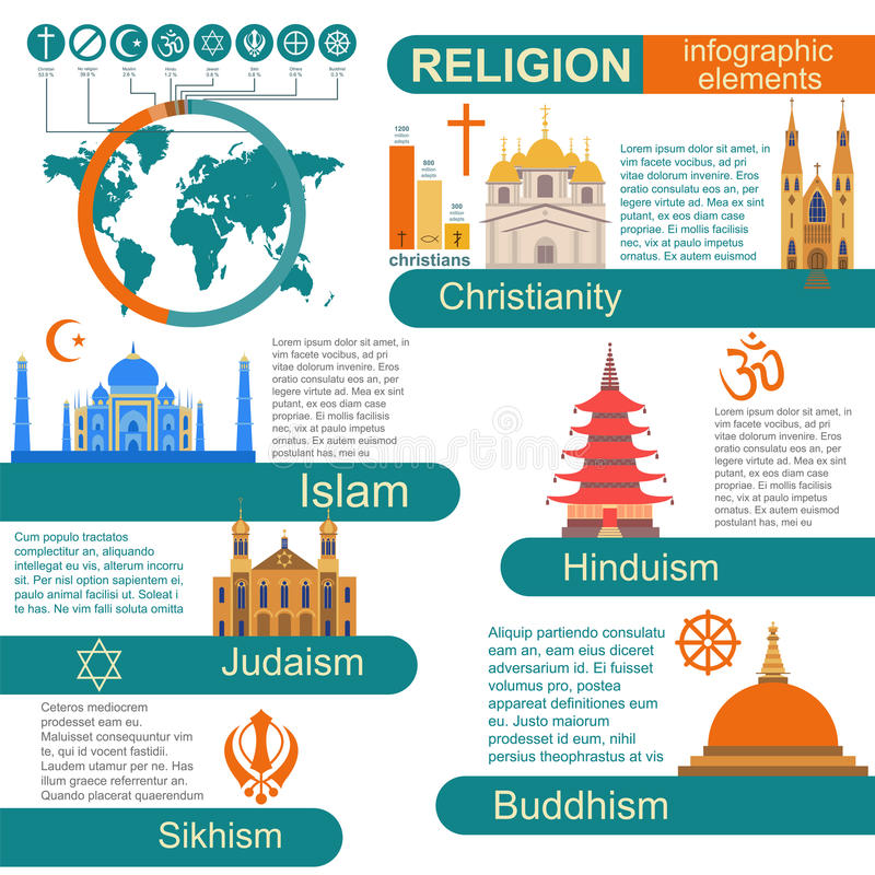 Religii infographics ilustracja wektor