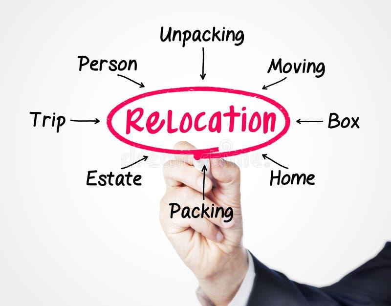 relocation foto de stock royalty free