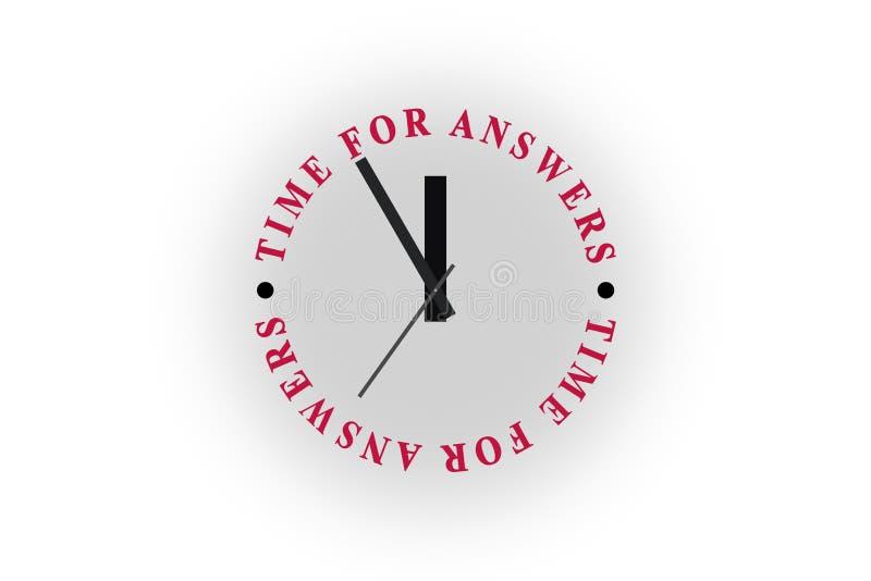 Reloj con las palabras HORA PARA LAS RESPUESTAS El reloj es 23: 55 libre illustration