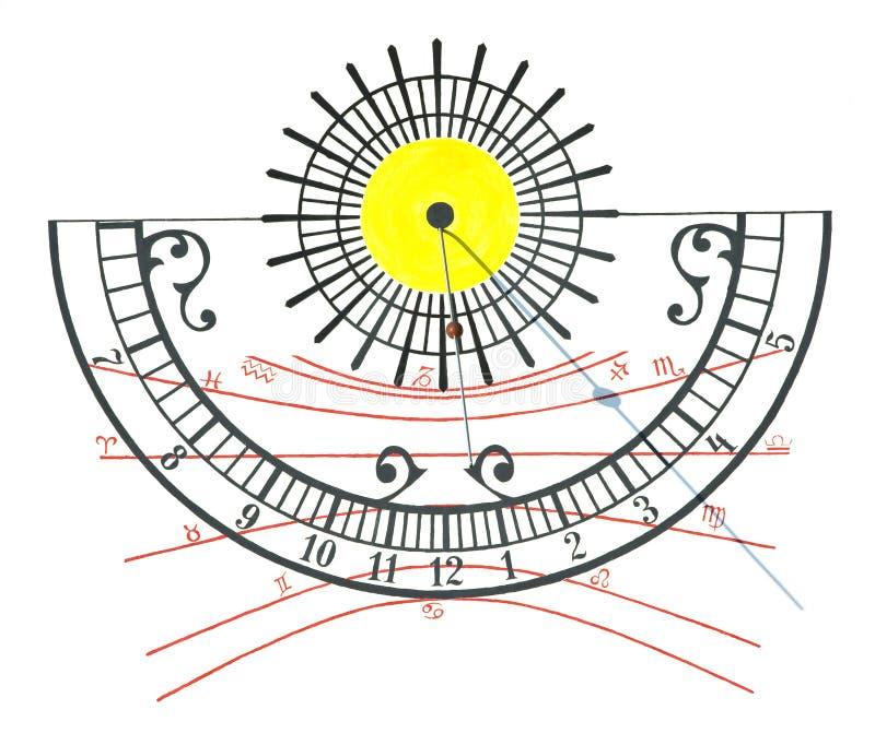 Reloj de sol stock de ilustración