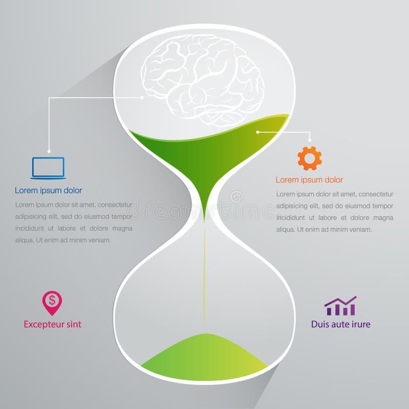 Reloj del cerebro y de la arena stock de ilustración