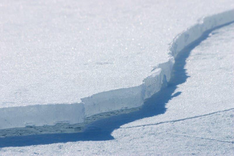 Rem het ijs stock afbeelding