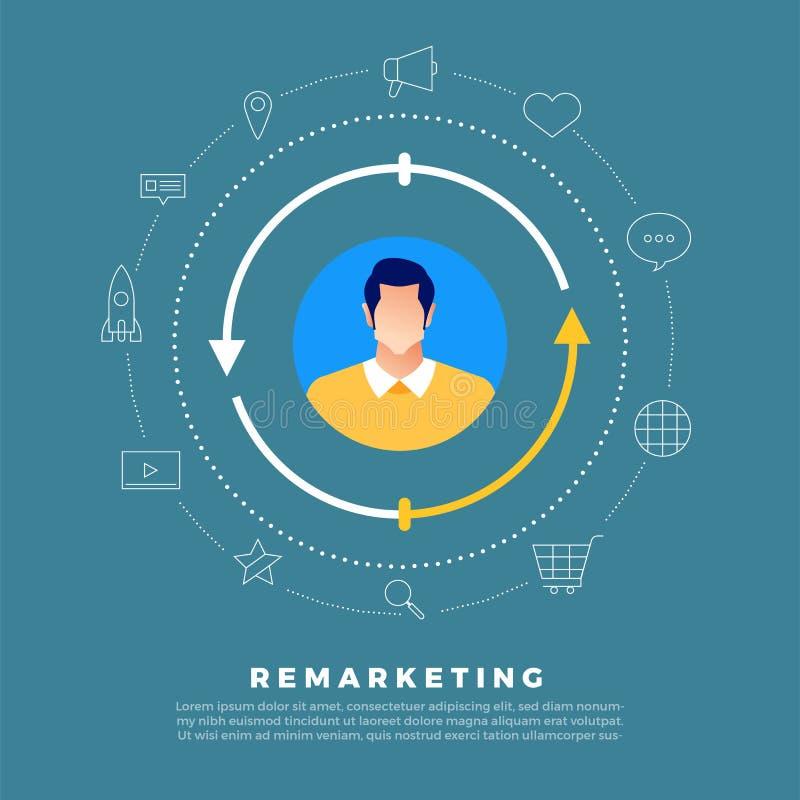 Remarketing digital marketing royalty free illustration