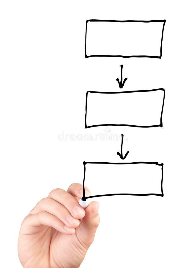 Remettez tracer un diagramme vide d'isolement sur le fond blanc photo libre de droits