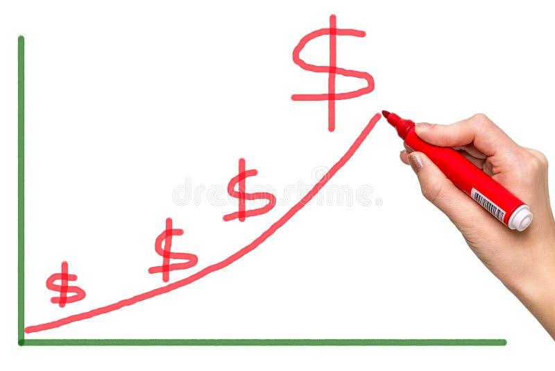 Remettez tracer un graphique de croissance sur le fond blanc photo libre de droits