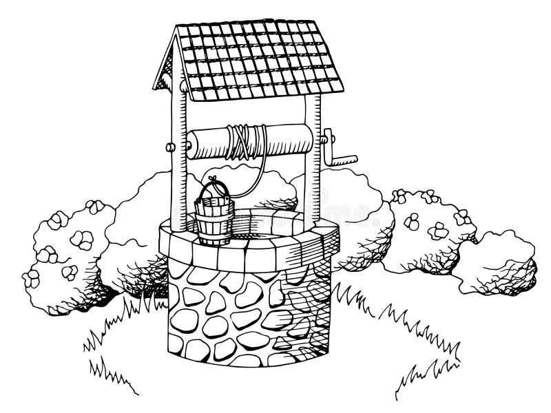 Remisu well graficznej sztuki czerni bielu krajobrazu ilustracja ilustracji