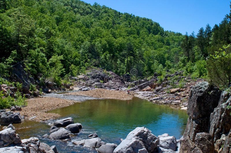 Download Remote Missouri River stock photo. Image of outdoors - 17078644