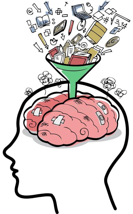 Remplir cerveau de vecteur d'entonnoir illustration stock