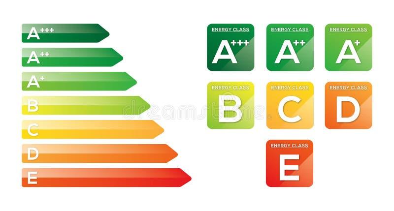 Rendement énergétique illustration stock