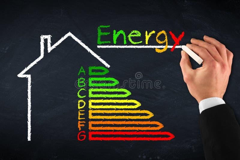 Rendement énergétique photographie stock libre de droits